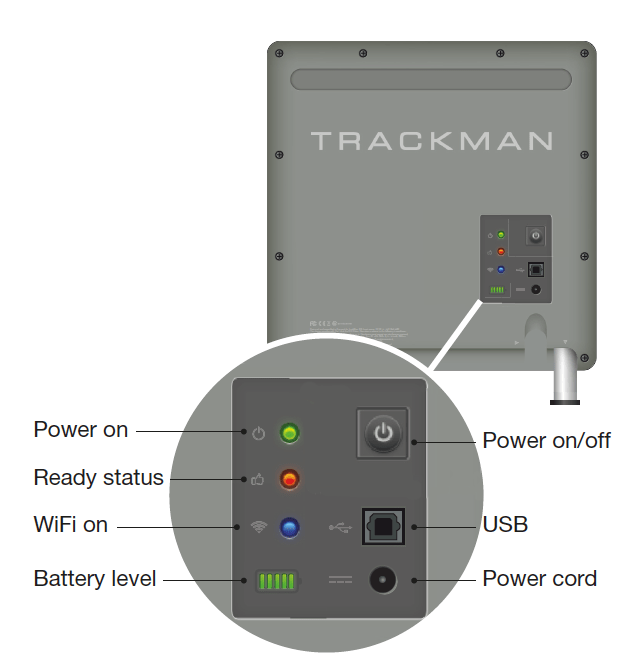 How-To-Power-On-TrackMan-launch-monitor