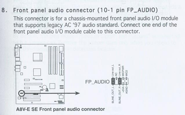 Front panel audio connector - Hardware Hangout - Neowin