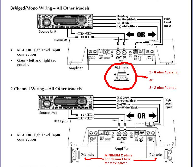 rockford fosgate punch amp wiring diagram