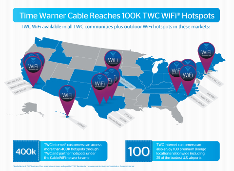 Time Warner Cable WiFi Network Grows to More Than 100K TWC WiFi