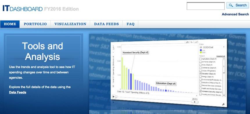 Watchdog Questions HUD\u0027s \u0027Inconsistent\u0027 IT Dashboard Data - Nextgov