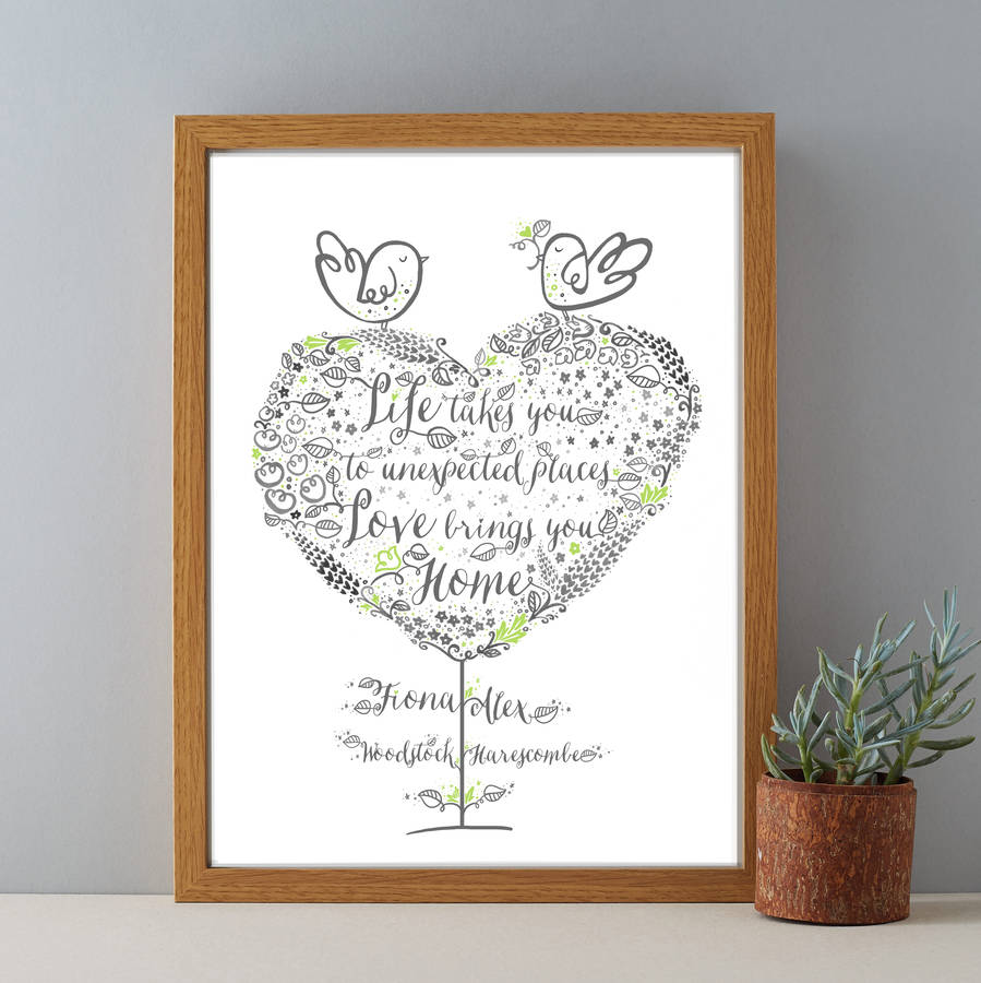 Personalised New Home Gifts New Home Personalised Housewarming Gift Print