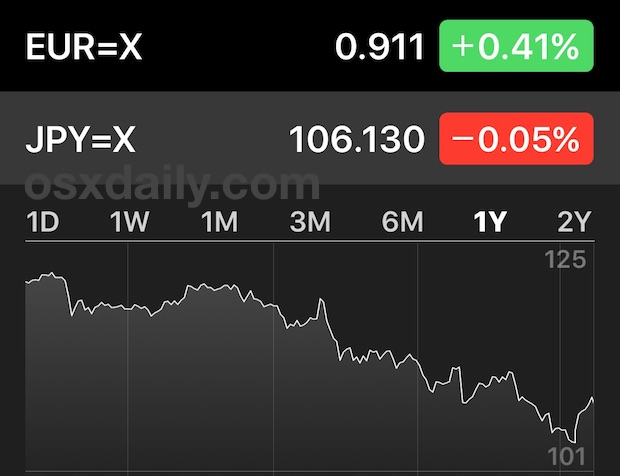 See Currency Exchange Rates in Stocks App on iPhone