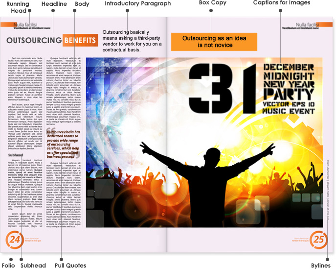 10 Key Elements of a Magazine Layout Design - Outsource2india