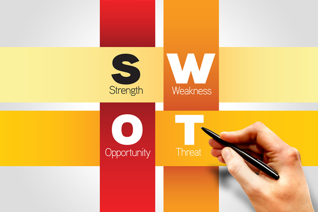 How SWOT Analysis Can Help Your Business - Outsource2india - business swot analysis