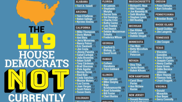 This Chart Shows Which Democrats Aren\u0027t Supporting Single-Payer