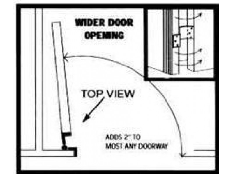Making Life Easier For Cheap Widen Your Doorway For Your
