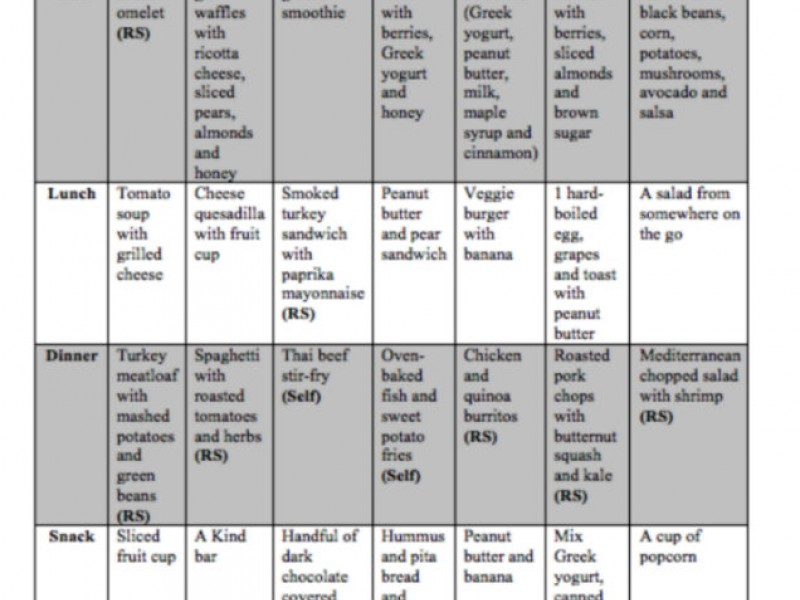 Maximize Your Energy With This One-Week \u0027Super Foods\u0027 Meal Plan