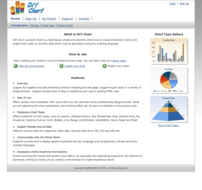 DIY Chart Builder - Free online create and design charts and graphs | Pearltrees