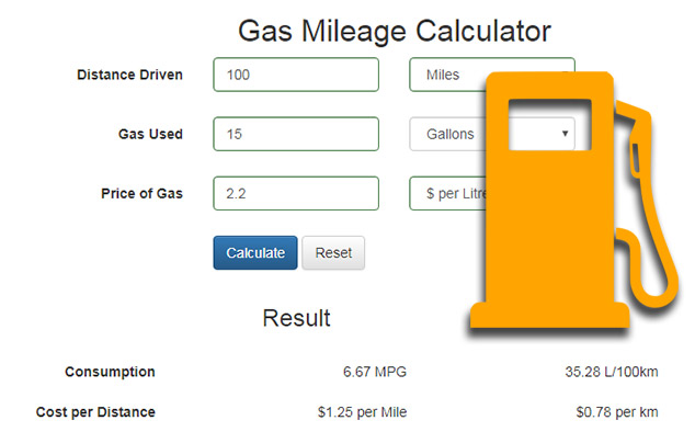 Gas Mileage Calculator Free PHP Script PHPJabbers