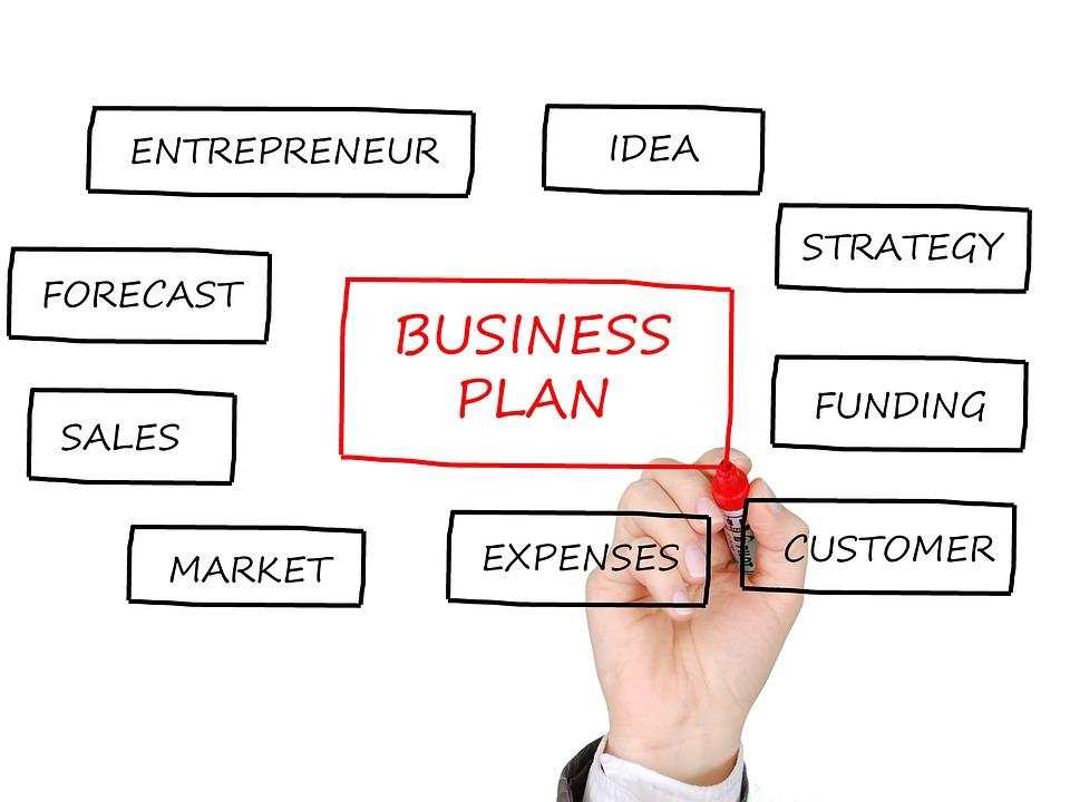 Business Plan Planning - Free image on Pixabay