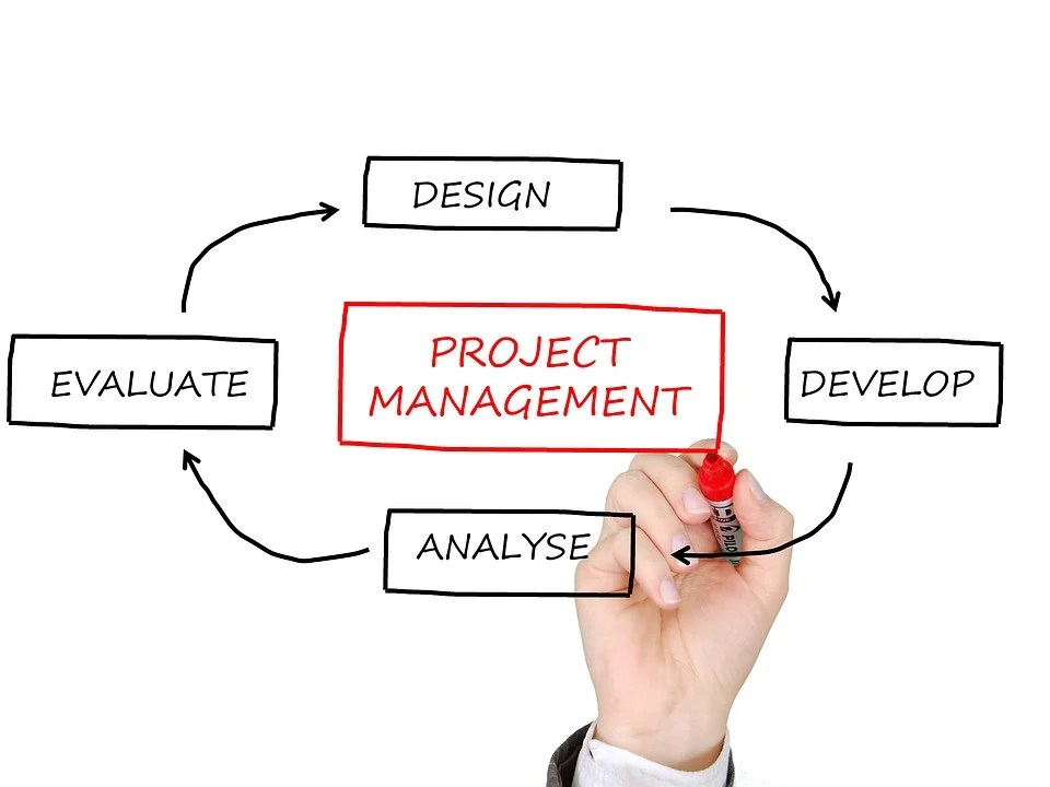 Project Management Business · Free image on Pixabay