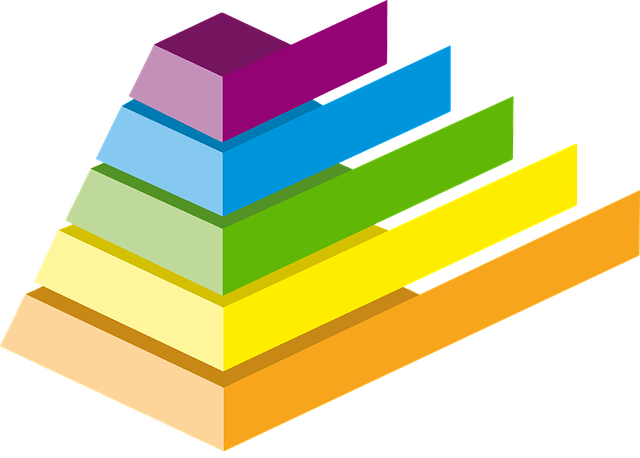 Pyramid Chart Colours  Free vector graphic on Pixabay