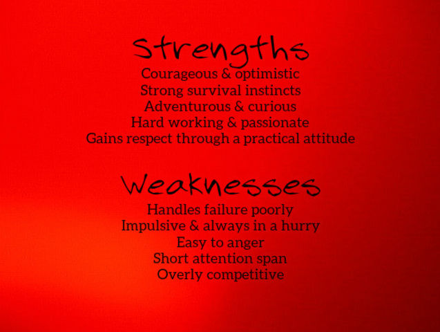 A Personal Account Of Strengths And Weaknesses In Writting