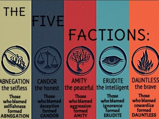 Wallpaper Quotes For Computer Divergent Aptitude Test Which Faction Are You Playbuzz