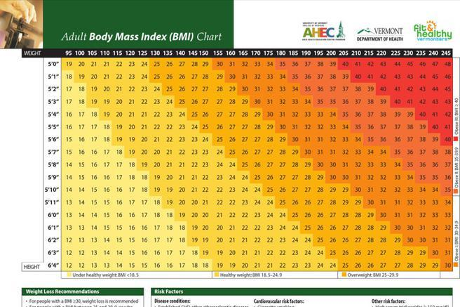 Glycemic Index Chart Templates to Download - latifa