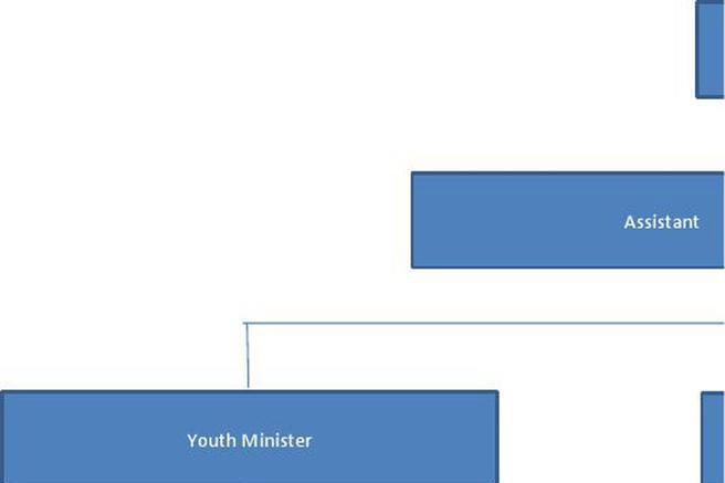 3+ Church Organizational Chart Free Download