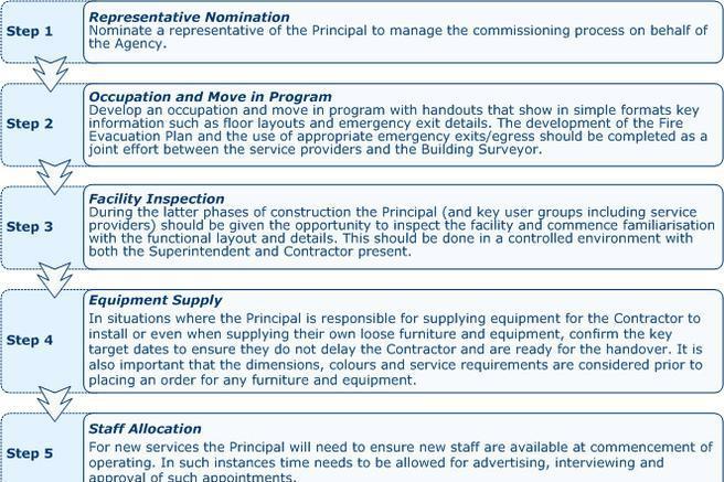 Handover Report Template - it report template