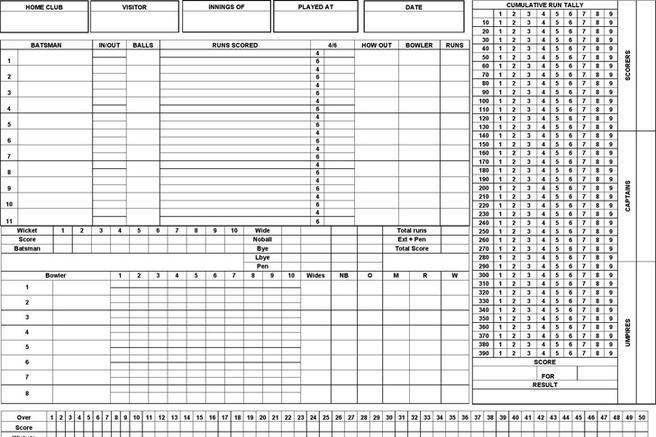 Score Sheet Download Free Premium Templates Forms Samples Sample - sample cricket score sheet