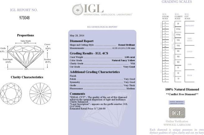 ... Clarity Diamond Chart Download Free Premium Templates, Forms Samples ...