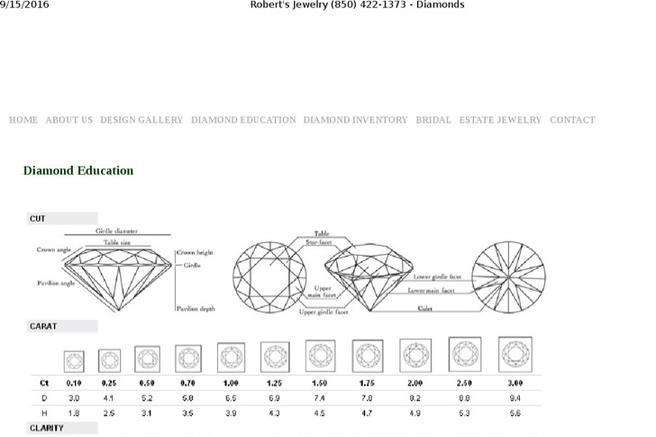 Diamond Chart Download Free \ Premium Templates, Forms \ Samples   Sample Diamond  Chart