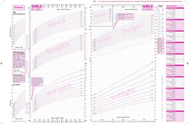 Girls Growth Chart Template Baby Growth Chart Template 12 Free Word