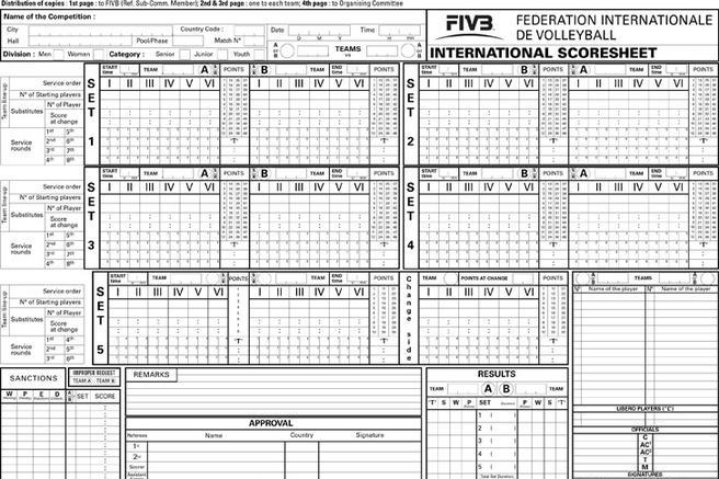 Score Sheet Download Free  Premium Templates, Forms  Samples for