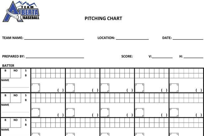 Pitching Charts Download Free \ Premium Templates, Forms - pitching chart