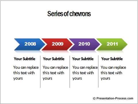 Sample Timelines Project Development Timeline Sample - simple timeline template
