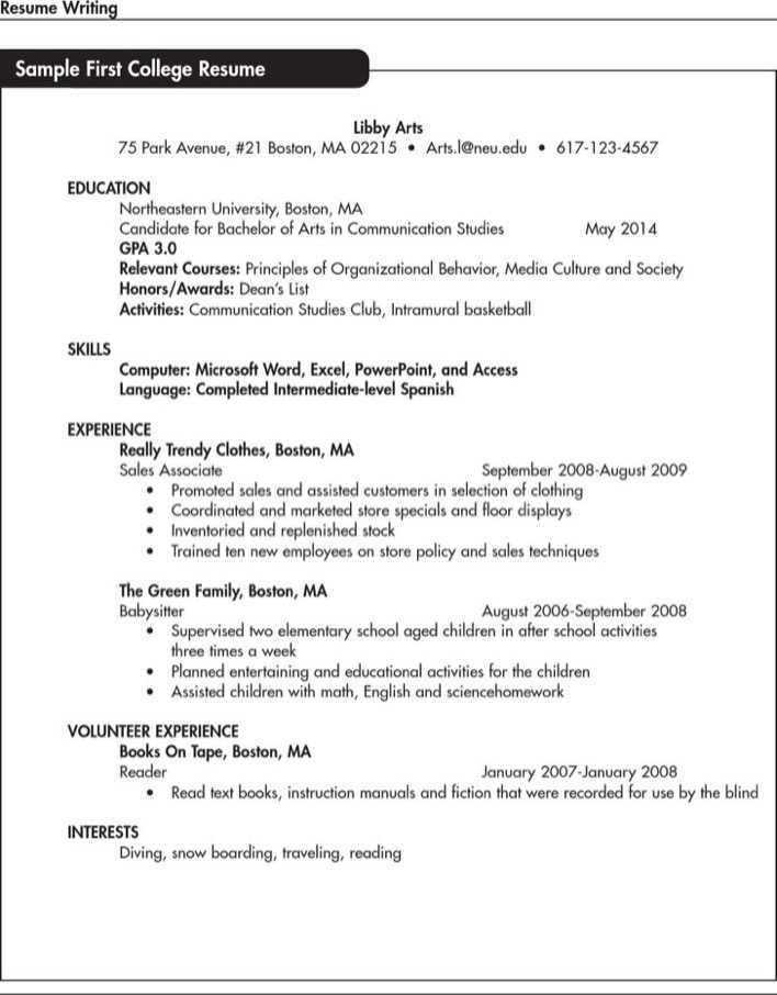 personal trainer resume examples entry level training samples