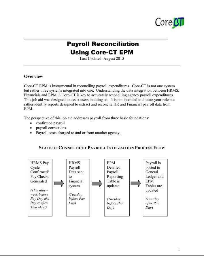 Fantastic Gl Reconciliation Template Mold - Resume Ideas - namanasa - gl reconciliation template