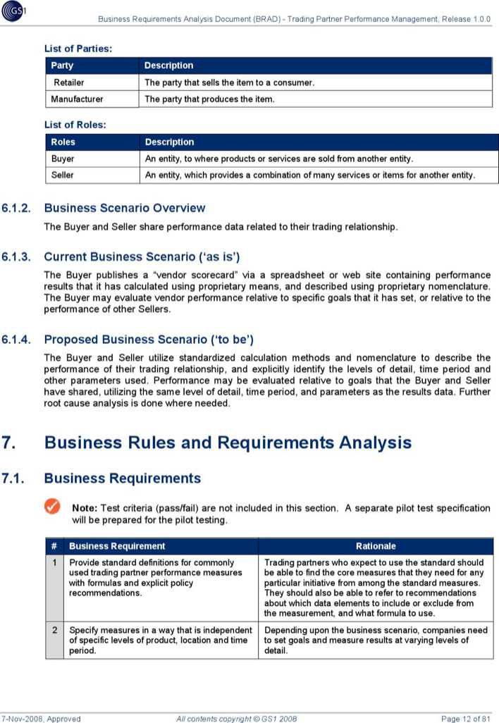 Business Requirements Analysis Template - Eliolera - business requirement documents