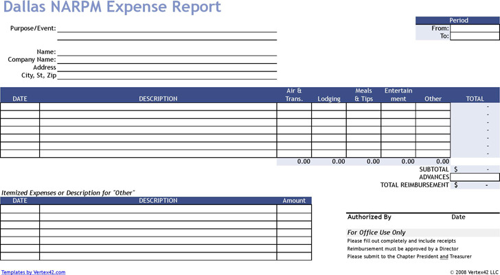 Expense Report Template Download Free \ Premium Templates, Forms - basic expense report template