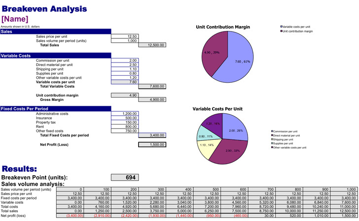 Break Even Analysis Template Download Free  Premium Templates - Sample Breakeven Analysis