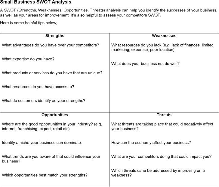 Swot Analysis Templates Download Free  Premium Templates, Forms - format for swot analysis