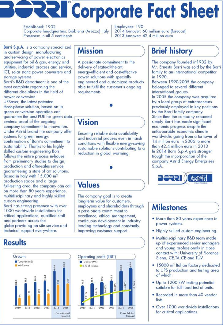 Fact Sheet Templates Download Free  Premium Templates, Forms - fact sheet template