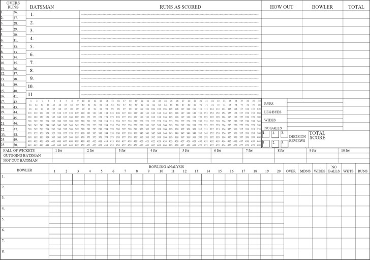 cricket score card format - Onwebioinnovate - sample cricket score sheet