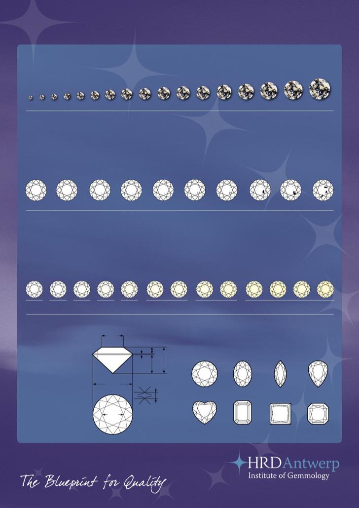 Sample Diamond Grades Clarity Charts Download Free  Premium