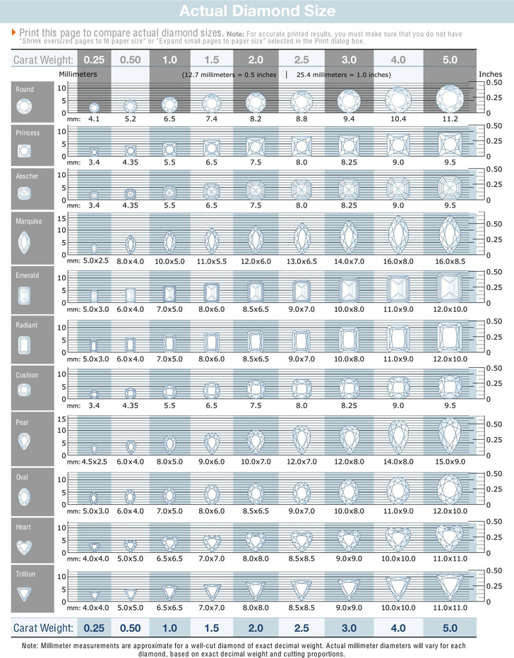Diamond Size Chart Template Search Results For Pillowcase Dress - diamond size chart template