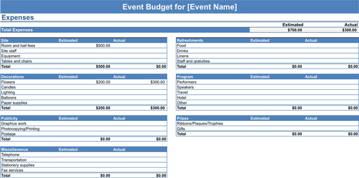 Event Budget Template Download Free  Premium Templates, Forms