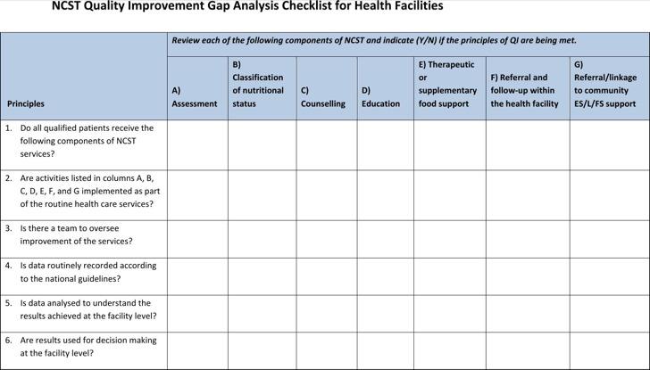 Sample Healthcare Gap Analysis Templates Download Free  Premium - sample gap analysis