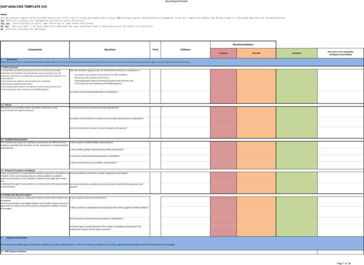 Sample Training Gap Analysis Templates Download Free  Premium - sample gap analysis