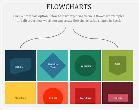 30+ Flow Chart Templates Free Download