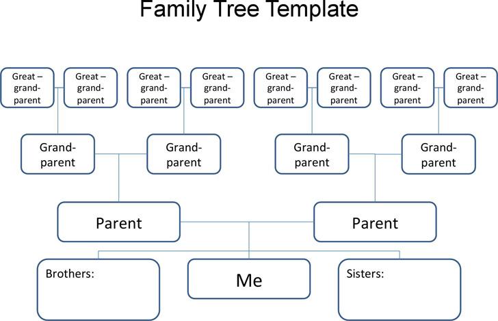pdf family tree template