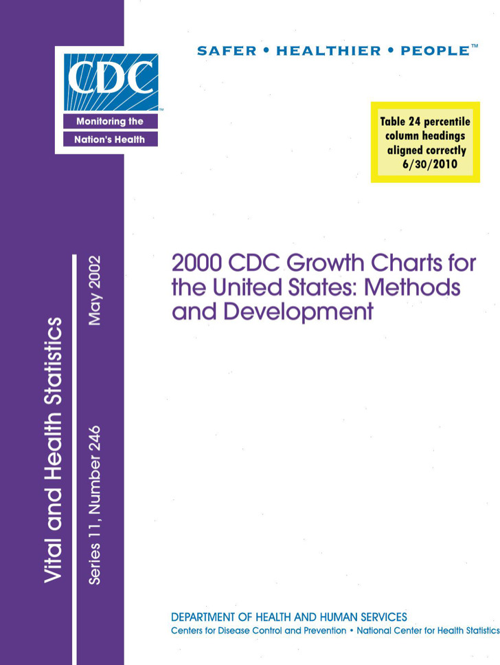 Cdc Growth Chart Template Sample Chart Templates Growth Chart - cdc growth chart template
