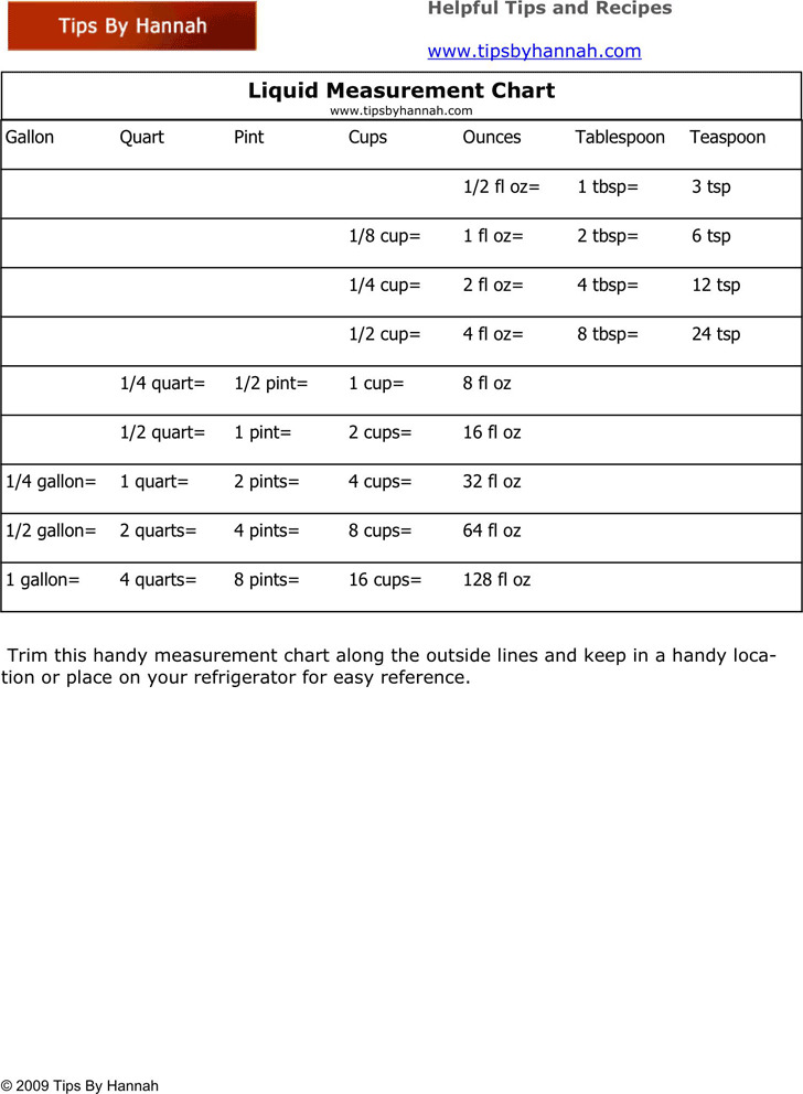 Liquid Measurements Chart Download Free  Premium Templates, Forms - liquid measurements chart