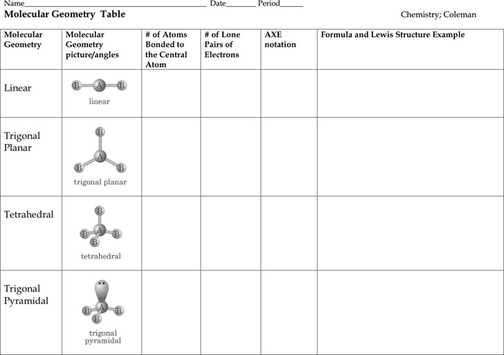 Molecular Geometry Chart Download Free  Premium Templates, Forms - molecular geometry chart