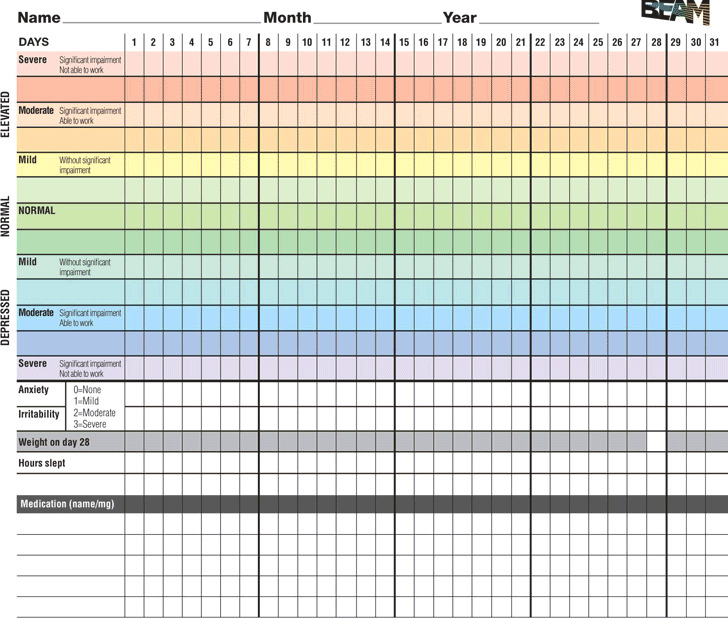 Mood Chart Download Free  Premium Templates, Forms  Samples for