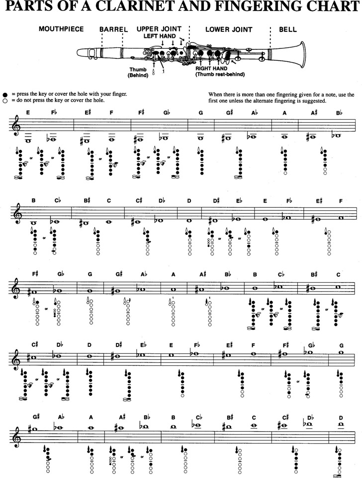 Clarinet Fingering Chart Download Free  Premium Templates, Forms