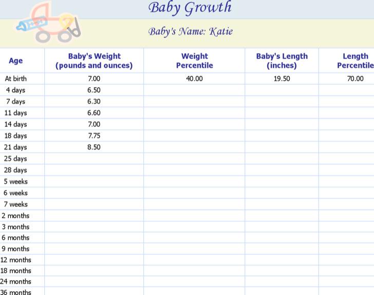 growth chart template \u2013 bitcoinrush